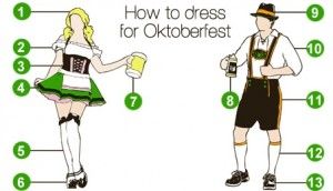how_to_dress_for_oktoberfest