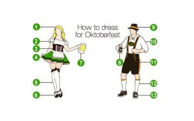 How To Dress Oktoberfest Guide